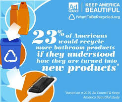 bathroom recycling tips