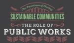 The Importance of Creating Sustainable Communities: Infographic