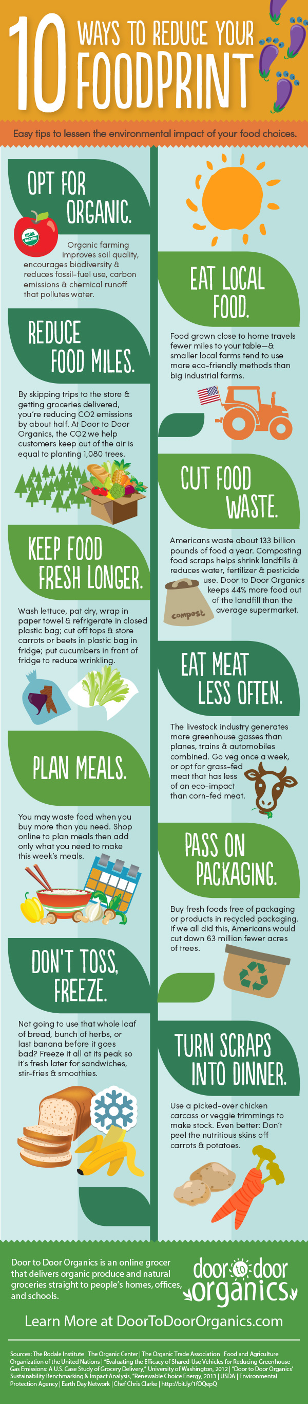 steps to reduce your carbon footprint